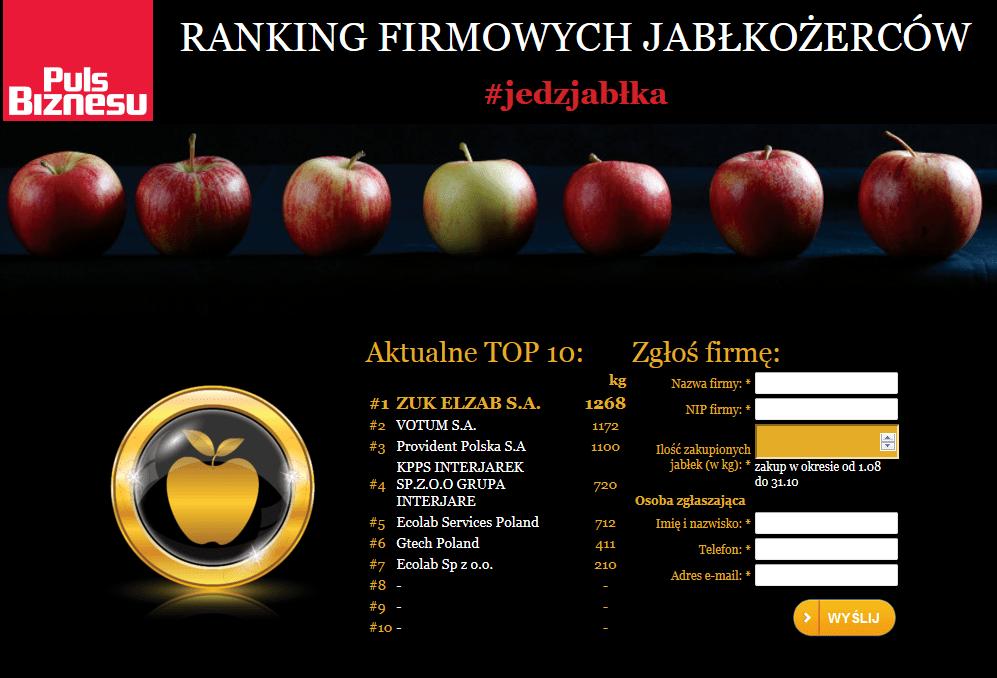 Ranking firmowych jabłkożerców
