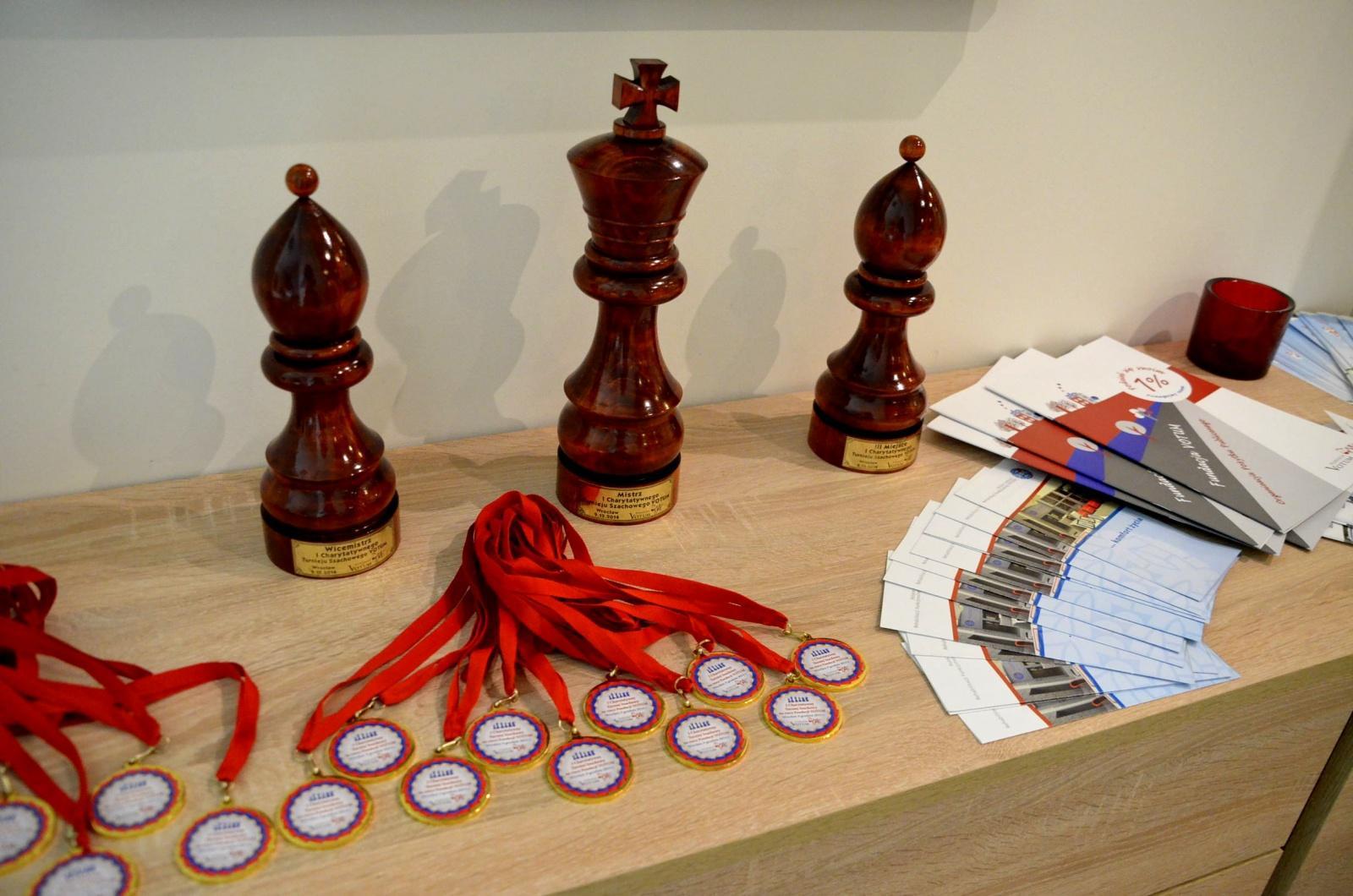 I Charytatywny Turniej Szachowy VOTUM nagrody